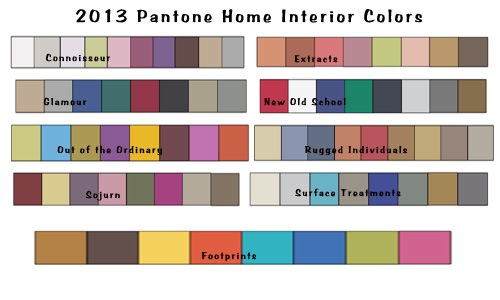 Tendencias de color para interiores oto o invierno 2013 kimobel dise o muebles decoraci n - Paleta de colores para interiores ...